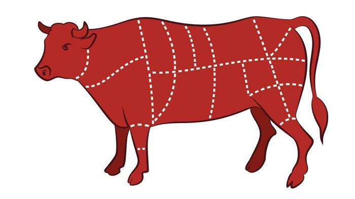 Схема разделки коровы