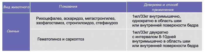 таблица дозировка