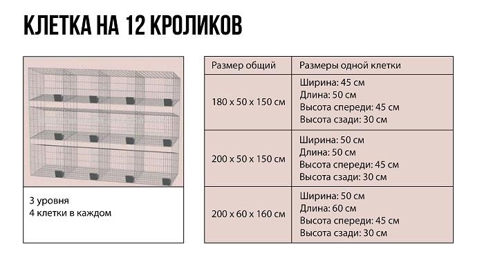 Размеры клеток для кроликов